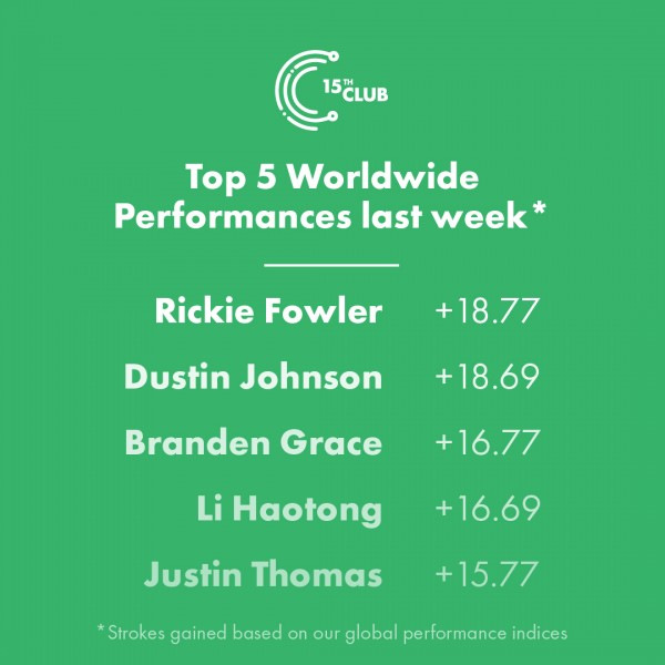 Top 5 Worldwide performances this week 07-02 (1)