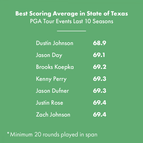 Previewing the AT&T Byron Nelson