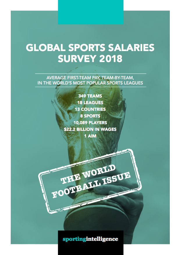 Global Sports Salaries survey