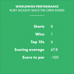 Rory Since Open