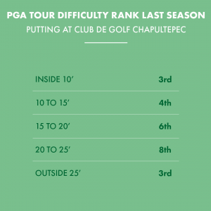 WGC Mexico Week_Request 1