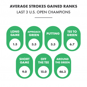 US Open Week Viz_Request 4